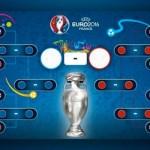 Portugalia e prima finalistă EURO 2016