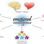 Ca să fii adaptat și fericit, ai nevoie de inteligență emoțională
