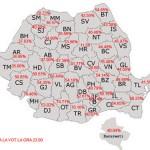 REZULTATE REFERENDUM 2012. BEC: 45,92% – prezenţa la vot la închiderea urnelor. REZULTATELE EXIT POLL-URILOR
