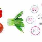Rolul vitaminelor B si de ce acestea sunt indispensabile atunci cand esti la dieta