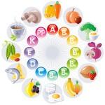 Simptomele care îți arată că ai un deficit de vitamine