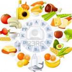 Cum se manifestă carenţa de vitamine