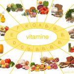 Surse mai puțin știute de vitamine